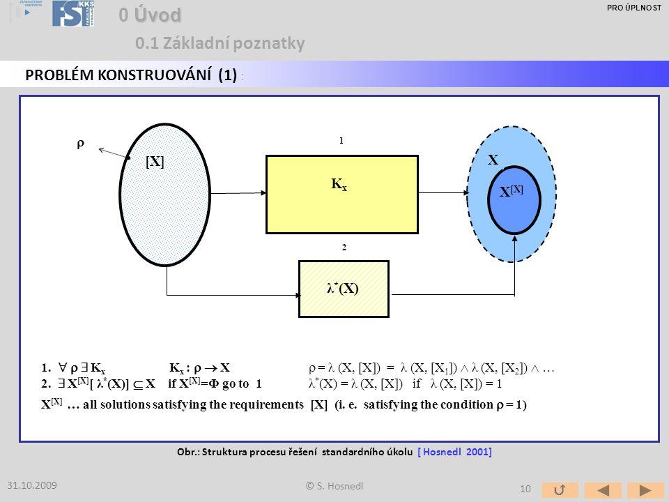 Obr.: Struktura procesu řešení standardního úkolu [ Hosnedl 2001]